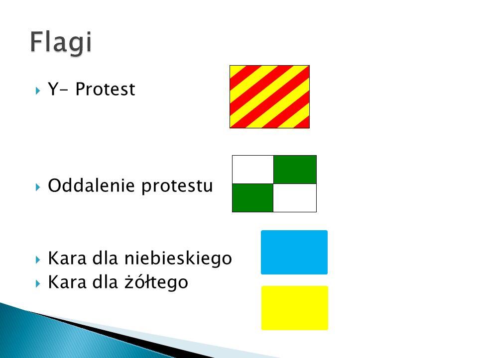 Y- Protest Oddalenie protestu Kara dla niebieskiego Kara dla żółtego