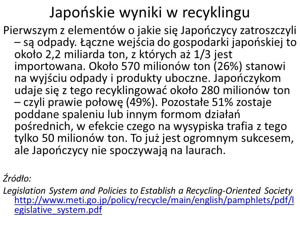 Japońskie wyniki w recyklingu Pierwszym z elementów o jakie się Japończycy zatroszczyli – są odpady.