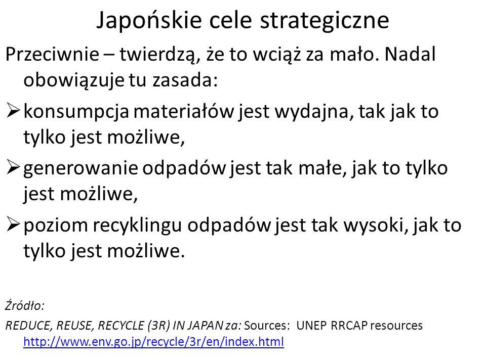 Japońskie cele strategiczne Przeciwnie – twierdzą, że to wciąż za mało.