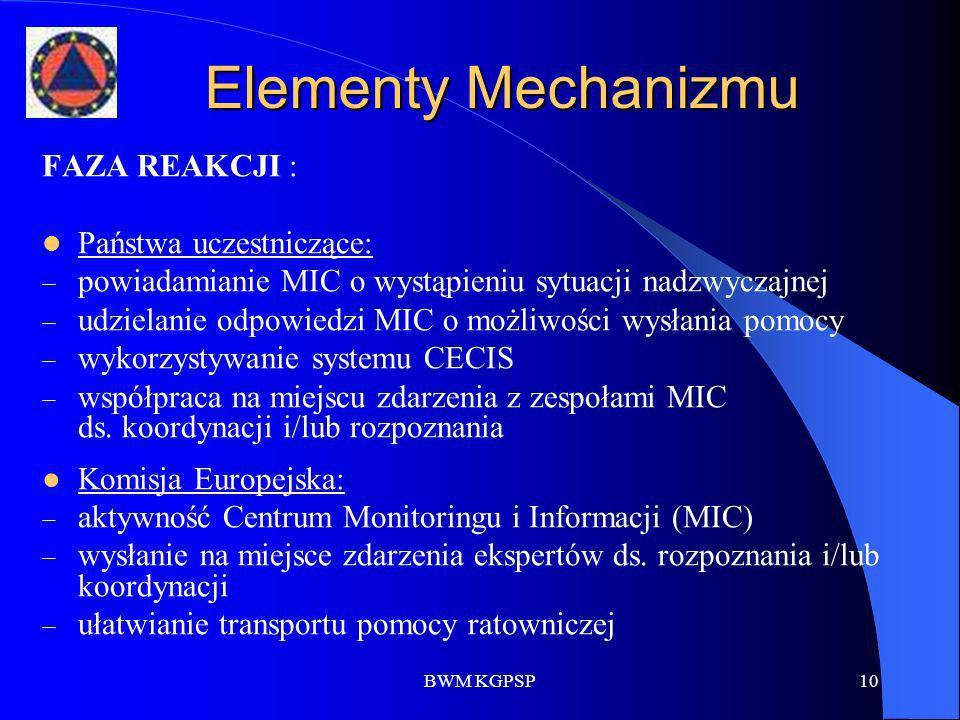 BWM KGPSP10 Elementy Mechanizmu FAZA REAKCJI : Państwa uczestniczące: powiadamianie MIC o wystąpieniu sytuacji nadzwyczajnej udzielanie odpowiedzi MIC