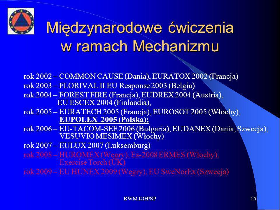 BWM KGPSP15 Międzynarodowe ćwiczenia w ramach Mechanizmu rok 2002 – COMMON CAUSE (Dania), EURATOX 2002 (Francja) rok 2003 – FLORIVAL II EU Response 20