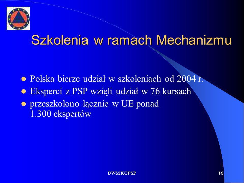 BWM KGPSP16 Szkolenia w ramach Mechanizmu Polska bierze udział w szkoleniach od 2004 r. Eksperci z PSP wzięli udział w 76 kursach przeszkolono łącznie