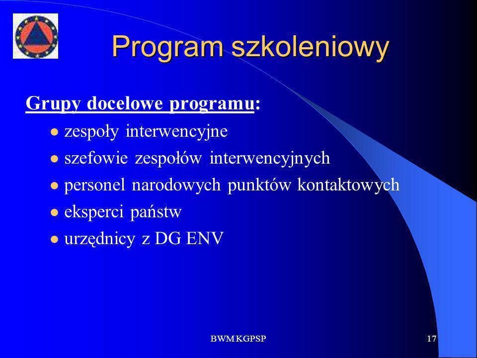 BWM KGPSP17 Program szkoleniowy Grupy docelowe programu: zespoły interwencyjne szefowie zespołów interwencyjnych personel narodowych punktów kontaktow