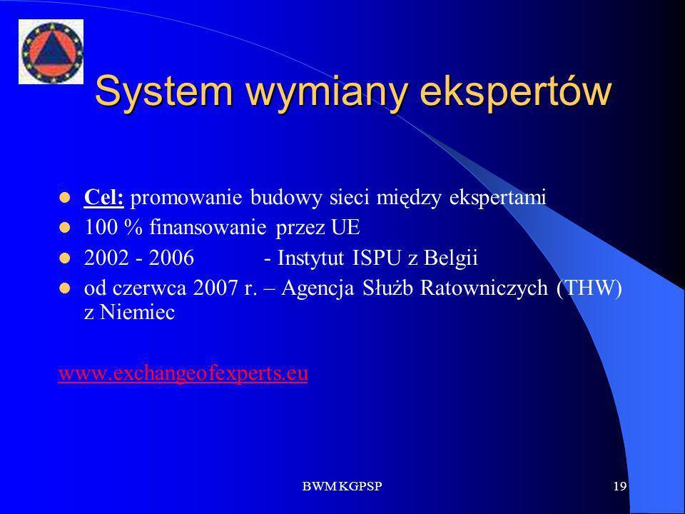BWM KGPSP19 System wymiany ekspertów Cel: promowanie budowy sieci między ekspertami 100 % finansowanie przez UE 2002 - 2006 - Instytut ISPU z Belgii o