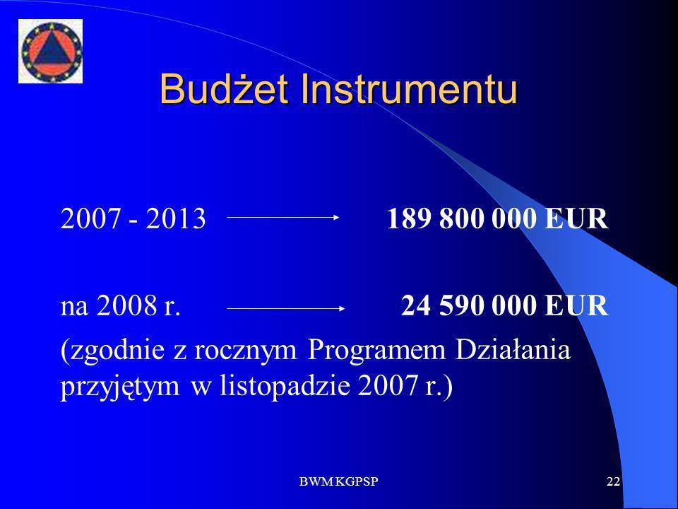 BWM KGPSP22 Budżet Instrumentu 2007 - 2013 189 800 000 EUR na 2008 r. 24 590 000 EUR (zgodnie z rocznym Programem Działania przyjętym w listopadzie 20