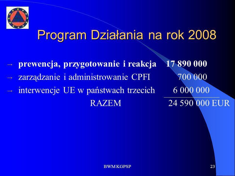 BWM KGPSP23 Program Działania na rok 2008 prewencja, przygotowanie i reakcja 17 890 000 zarządzanie i administrowanie CPFI 700 000 interwencje UE w pa