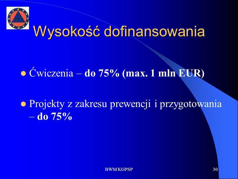BWM KGPSP30 Wysokość dofinansowania Ćwiczenia – do 75% (max. 1 mln EUR) Projekty z zakresu prewencji i przygotowania – do 75%