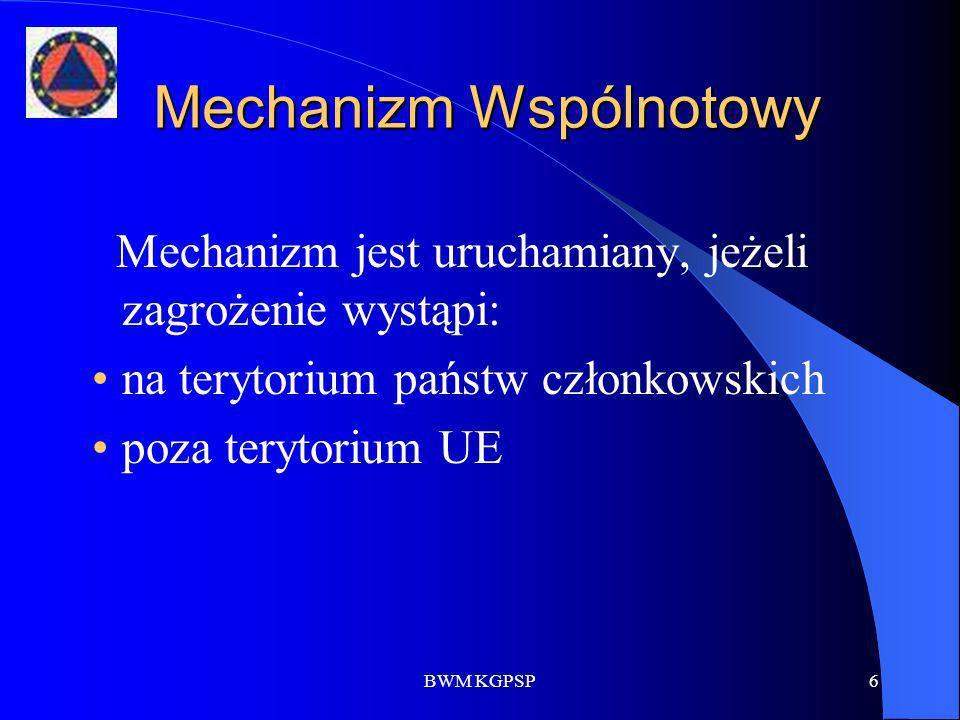 BWM KGPSP27 Beneficjenci osoby fizyczne publiczne prywatne osoby prawne Wszystkie państwa uczestniczące w Mechanizmie + Chorwacja