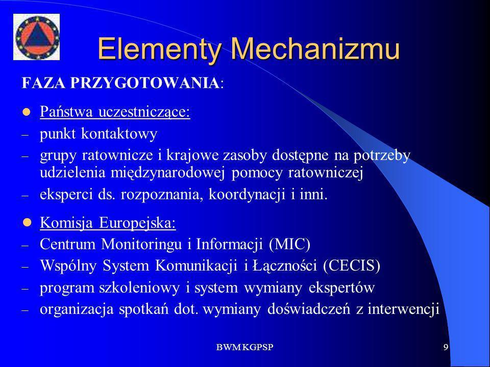 BWM KGPSP10 Elementy Mechanizmu FAZA REAKCJI : Państwa uczestniczące: powiadamianie MIC o wystąpieniu sytuacji nadzwyczajnej udzielanie odpowiedzi MIC o możliwości wysłania pomocy wykorzystywanie systemu CECIS współpraca na miejscu zdarzenia z zespołami MIC ds.