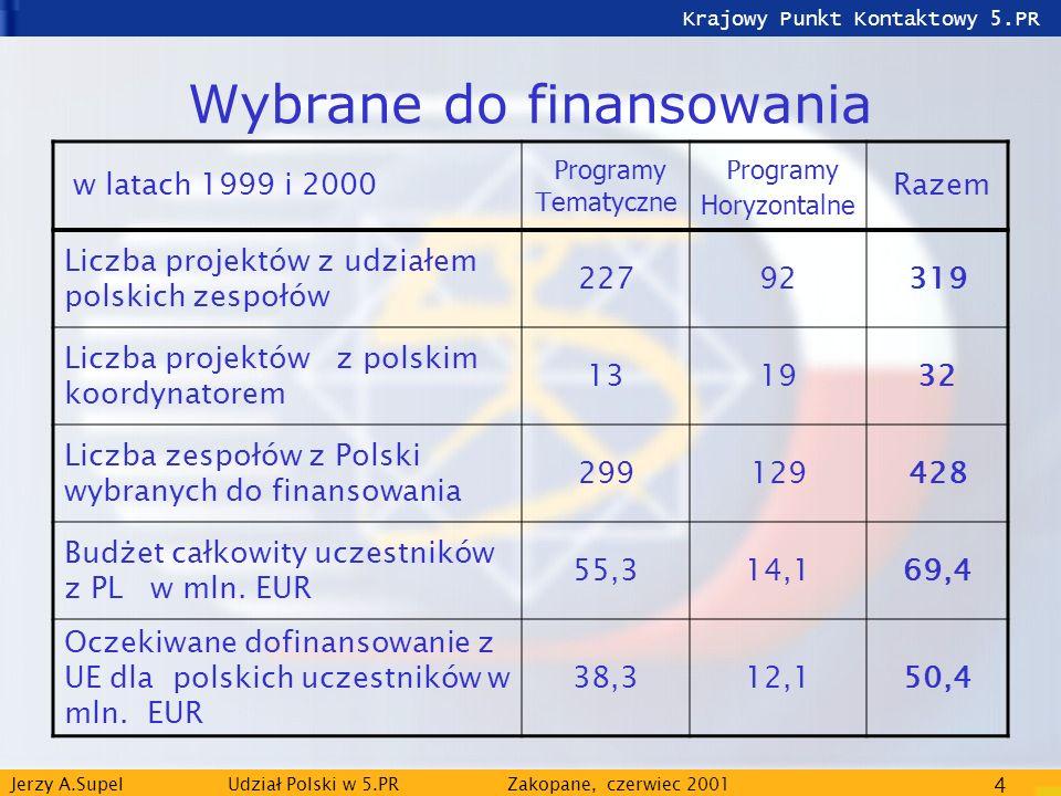 Krajowy Punkt Kontaktowy 5.PR Jerzy A.Supel Udział Polski w 5.PRZakopane, czerwiec 2001 4 Wybrane do finansowania w latach 1999 i 2000 P rogramy T ema