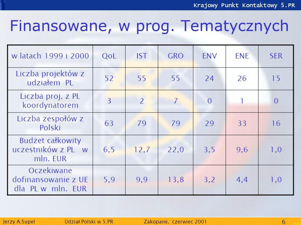 Krajowy Punkt Kontaktowy 5.PR Jerzy A.Supel Udział Polski w 5.PRZakopane, czerwiec 2001 7 Liczba uczestników EU-15 w programach badawczych (finansowanych) Razem kraje CC-11
