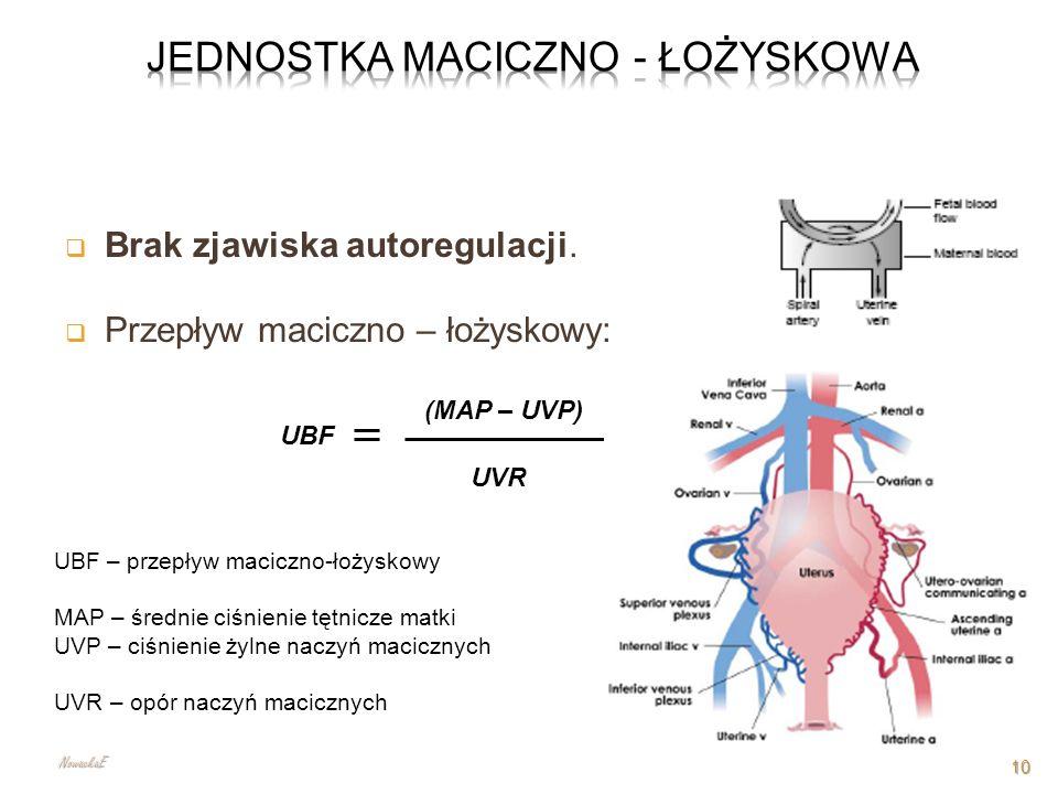 Brak zjawiska autoregulacji. Przepływ maciczno – łożyskowy: (MAP – UVP) UVR UBF UBF – przepływ maciczno-łożyskowy MAP – średnie ciśnienie tętnicze mat