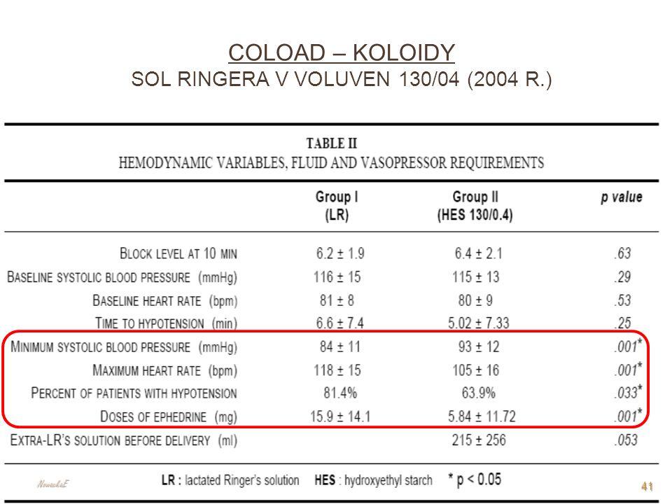 COLOAD – KOLOIDY SOL RINGERA V VOLUVEN 130/04 (2004 R.) 41 NowackaE
