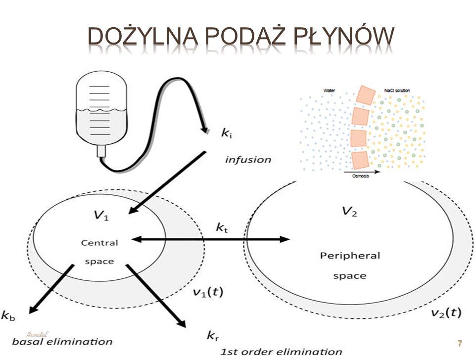Zbilansowane krystaloidy: PWE (150–200 ml/h) + 5% Glukoza (50 ml/h).