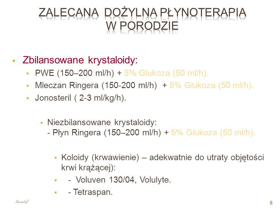 Preload Co Coload P OBJĘTOŚĆ OBJĘTOŚĆ (ml) 14741386 0.13 CZAS INFUZJI CZAS INFUZJI (min)209.80.01 EFEDRYNA – EFEDRYNA – dawka całkowita (mg) 20 [10-30] 5 [0-20] 0.052 Dyer RA et al., Anaesth Intensive Care 2004;32: 351-7 PLANOWE CC (B 9mg + F 10µg) COLOAD 39 NowackaE