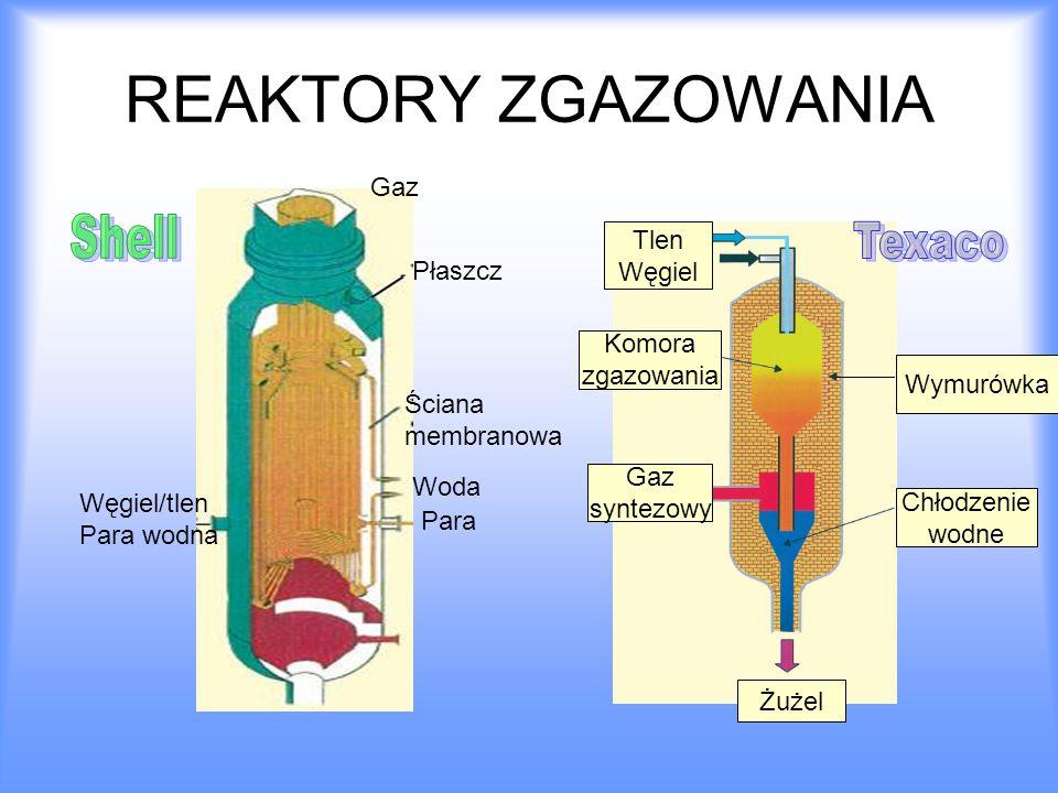 REAKTORY ZGAZOWANIA Węgiel/tlen Para wodna Gaz Płaszcz Ściana membranowa Woda Para Tlen Węgiel Komora zgazowania Gaz syntezowy Żużel Wymurówka Chłodze