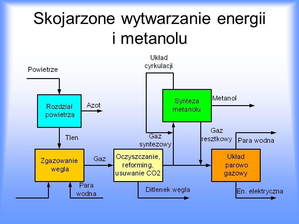 Skojarzone wytwarzanie energii i metanolu