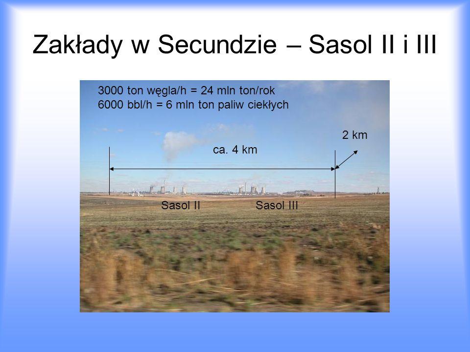 Zakłady w Secundzie – Sasol II i III ca. 4 km 2 km Sasol II Sasol III 3000 ton węgla/h = 24 mln ton/rok 6000 bbl/h = 6 mln ton paliw ciekłych