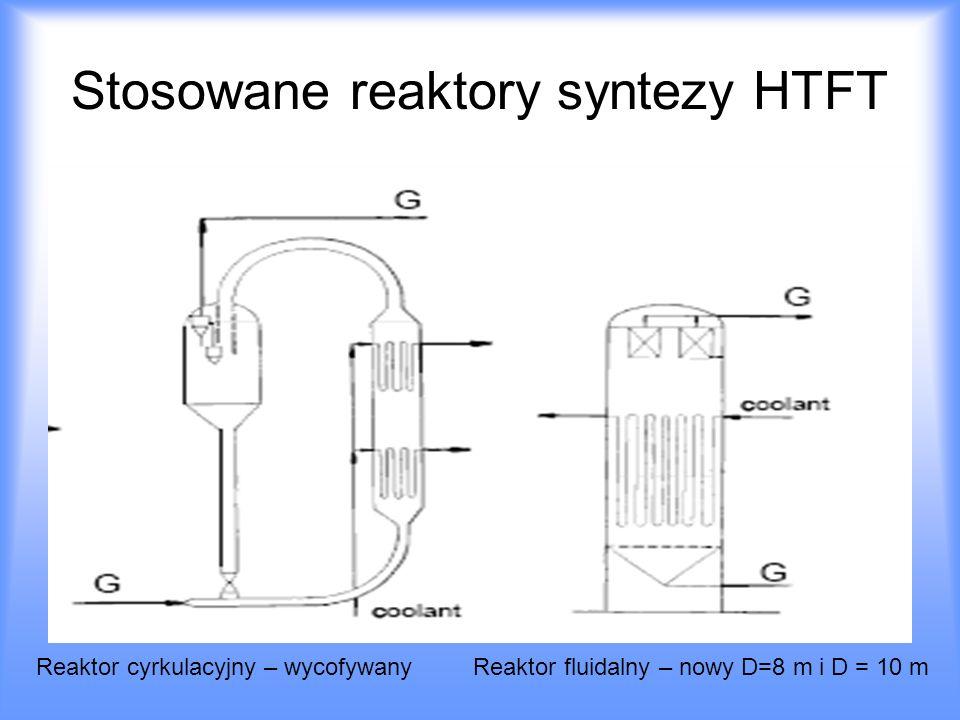 Stosowane reaktory syntezy HTFT Reaktor cyrkulacyjny – wycofywany Reaktor fluidalny – nowy D=8 m i D = 10 m