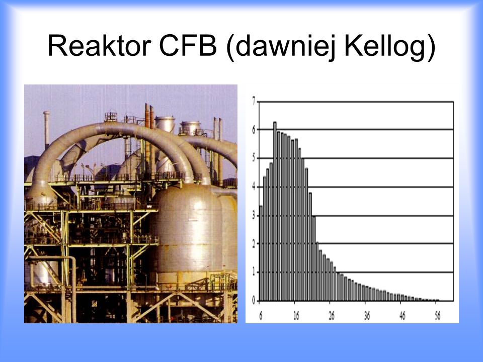 Reaktor CFB (dawniej Kellog)
