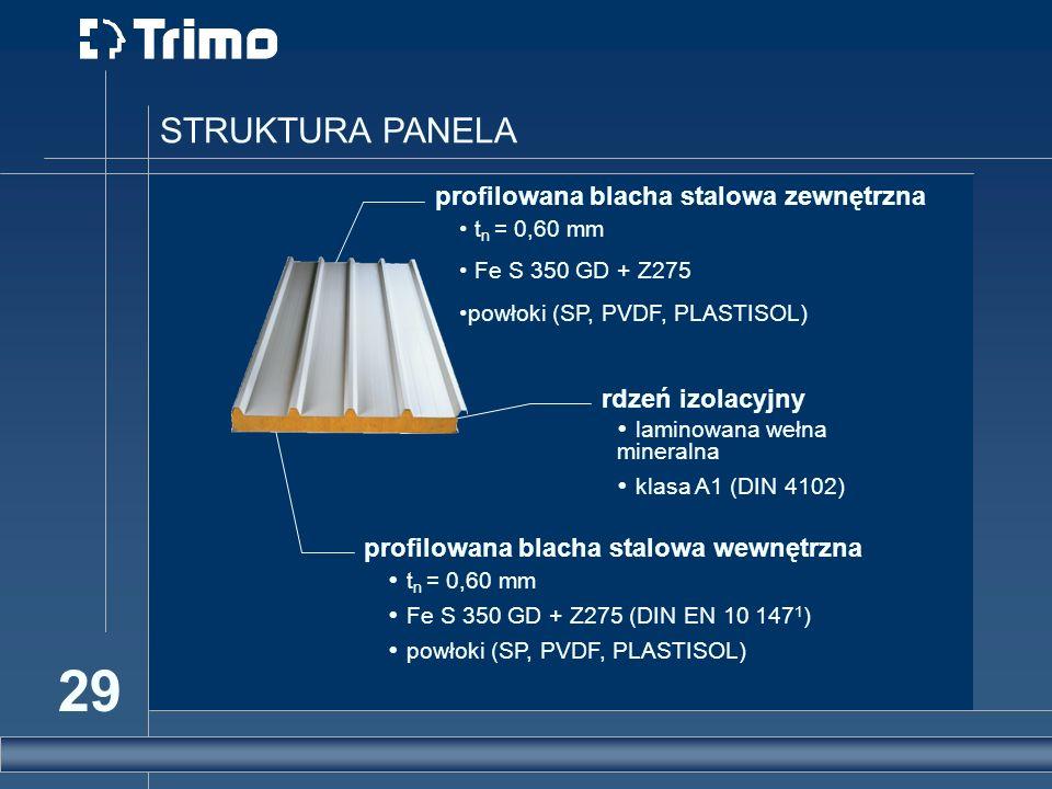 29 STRUKTURA PANELA profilowana blacha stalowa zewnętrzna t n = 0,60 mm Fe S 350 GD + Z275 powłoki (SP, PVDF, PLASTISOL) rdzeń izolacyjny laminowana w