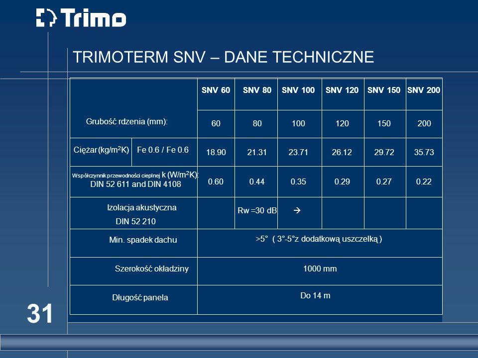 31 TRIMOTERM SNV – DANE TECHNICZNE SNV 60SNV 80SNV 100SNV 120SNV 150SNV 200 Grubość rdzenia (mm): 6080100120150200 Ciężar (kg/m 2 K)Fe 0.6 / Fe 0.6 18