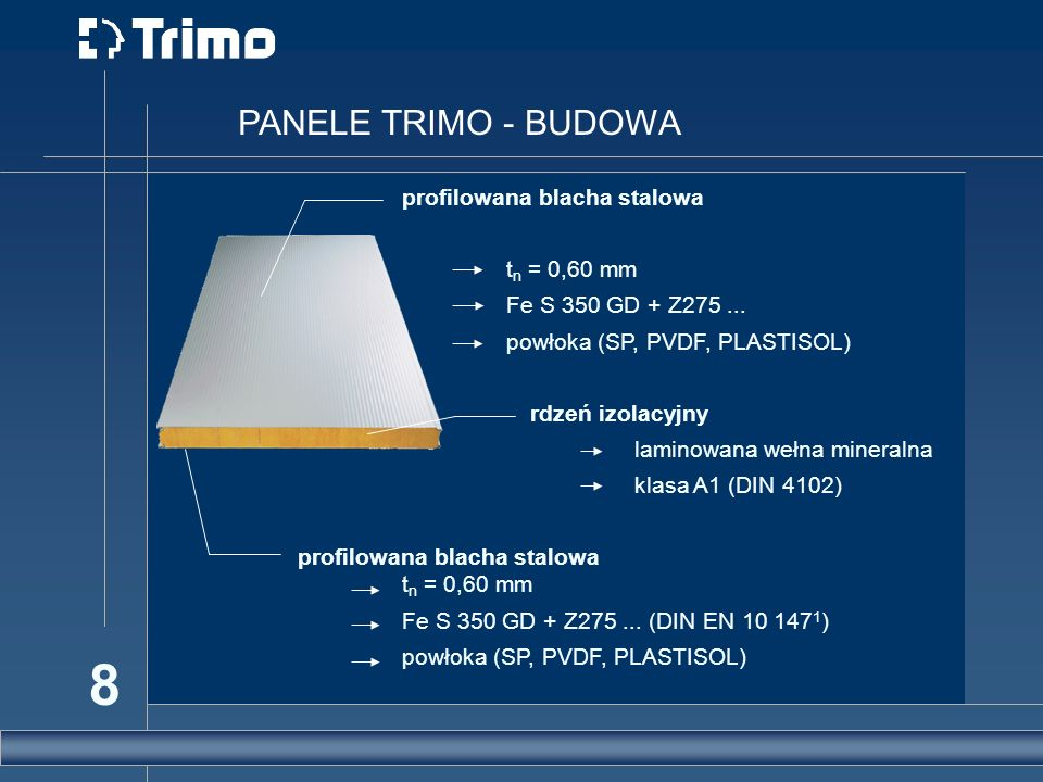 8 PANELE TRIMO - BUDOWA rdzeń izolacyjny laminowana wełna mineralna klasa A1 (DIN 4102) profilowana blacha stalowa t n = 0,60 mm Fe S 350 GD + Z275...