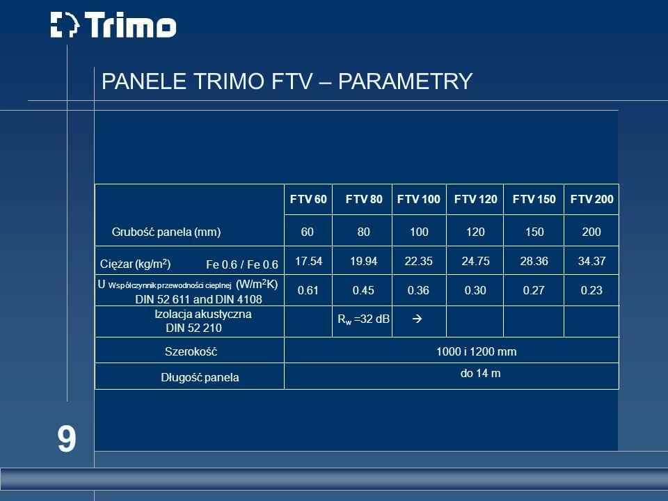 9 PANELE TRIMO FTV – PARAMETRY FTV 60FTV 80FTV 100FTV 120FTV 150FTV 200 Grubość panela (mm)6080100120150200 Ciężar (kg/m 2 ) Fe 0.6 / Fe 0.6 17.5419.9