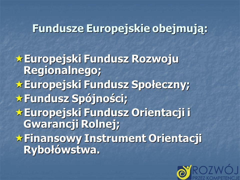 Fundusze Europejskie obejmują: Europejski Fundusz Rozwoju Regionalnego; Europejski Fundusz Rozwoju Regionalnego; Europejski Fundusz Społeczny; Europej