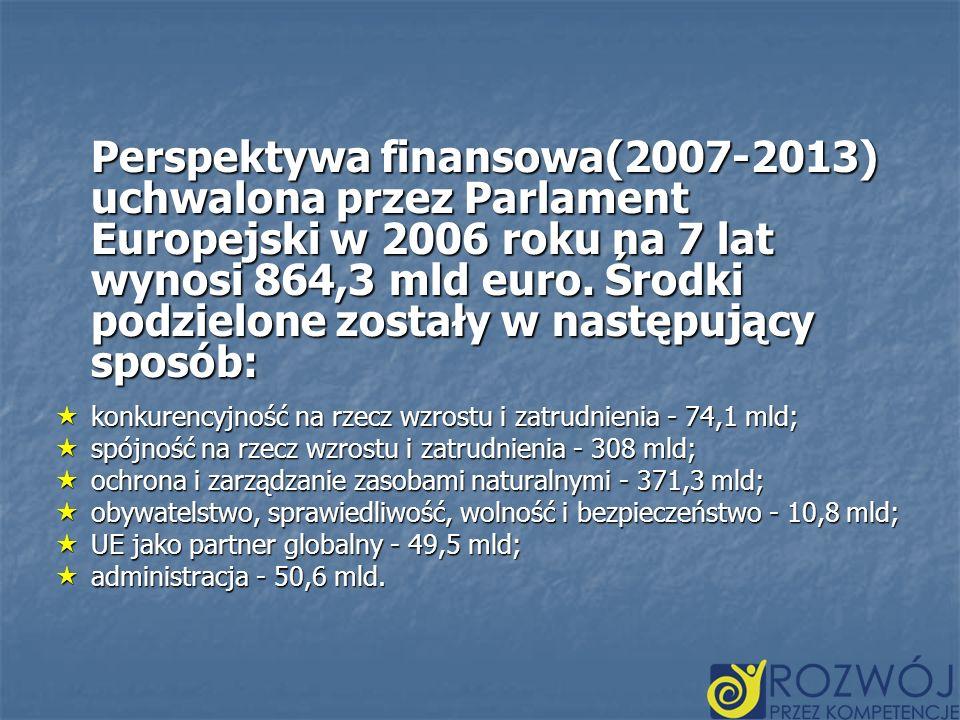 Perspektywa finansowa(2007-2013) uchwalona przez Parlament Europejski w 2006 roku na 7 lat wynosi 864,3 mld euro. Środki podzielone zostały w następuj