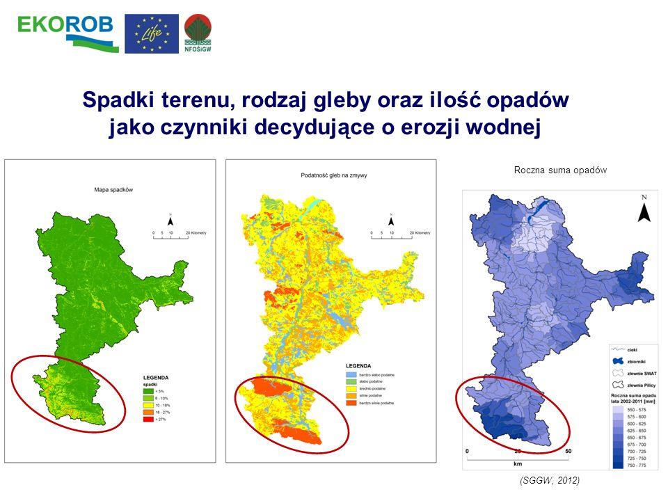 Spadki terenu, rodzaj gleby oraz ilość opadów jako czynniki decydujące o erozji wodnej (SGGW, 2012) Roczna suma opadów