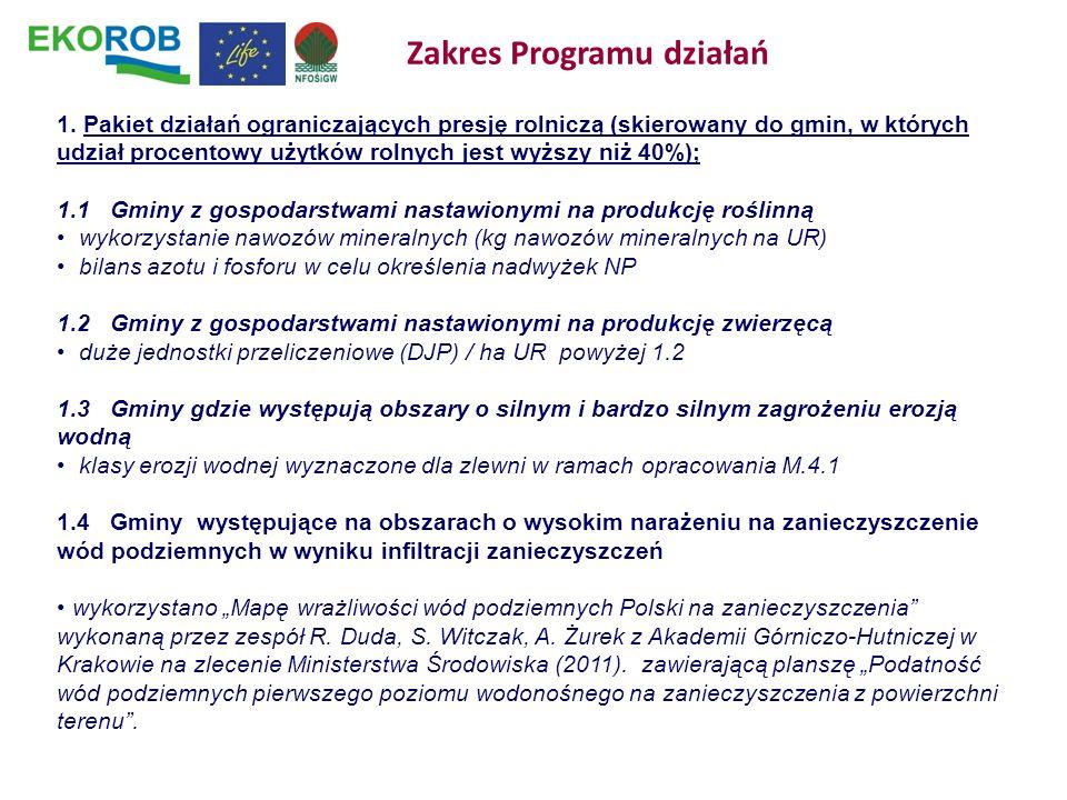 Zakres Programu działań 1. Pakiet działań ograniczających presję rolniczą (skierowany do gmin, w których udział procentowy użytków rolnych jest wyższy