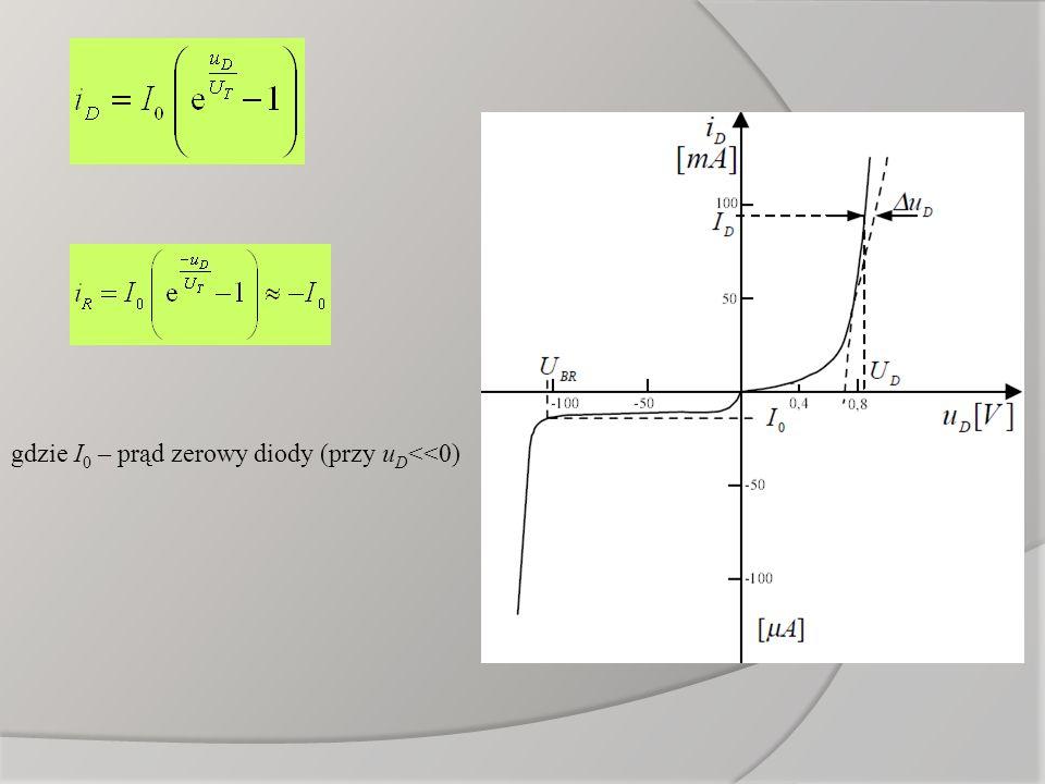 gdzie I 0 – prąd zerowy diody (przy u D <<0)