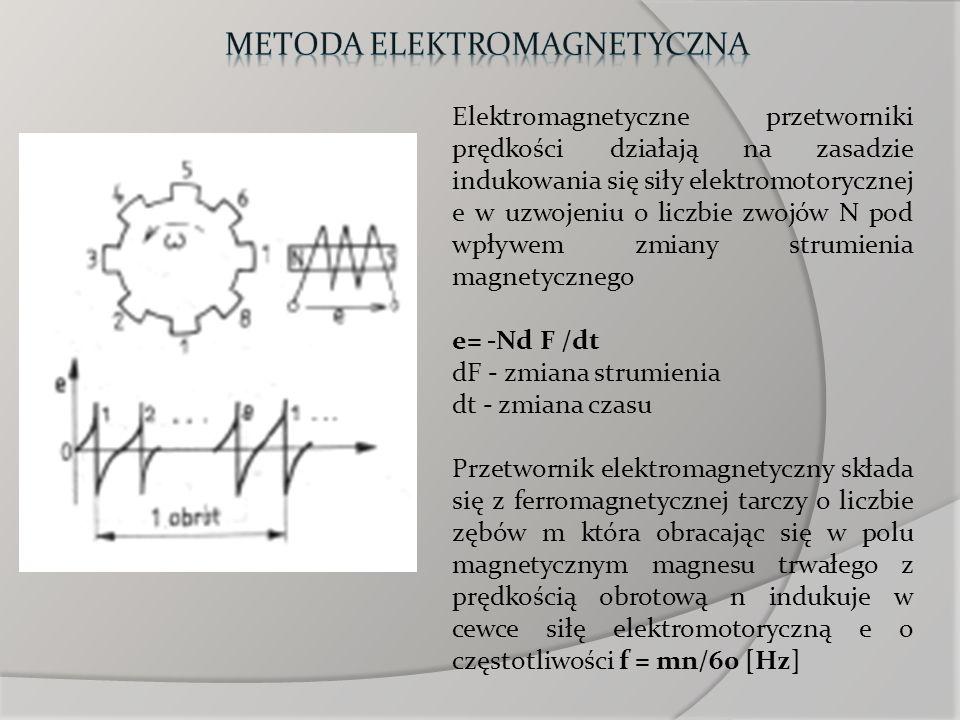Elektromagnetyczne przetworniki prędkości działają na zasadzie indukowania się siły elektromotorycznej e w uzwojeniu o liczbie zwojów N pod wpływem zm