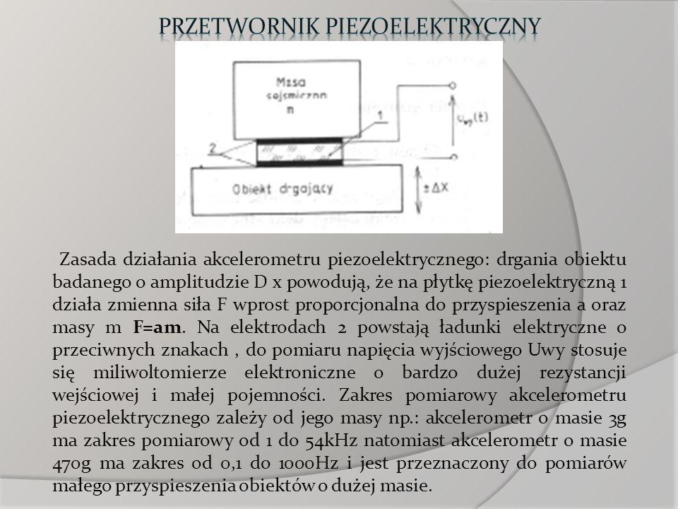 Zasada działania akcelerometru piezoelektrycznego: drgania obiektu badanego o amplitudzie D x powodują, że na płytkę piezoelektryczną 1 działa zmienna