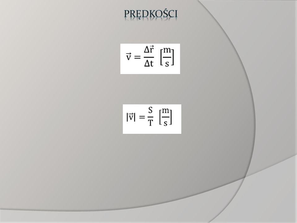 Elektromagnetyczne przetworniki prędkości działają na zasadzie indukowania się siły elektromotorycznej e w uzwojeniu o liczbie zwojów N pod wpływem zmiany strumienia magnetycznego e= -Nd F /dt dF - zmiana strumienia dt - zmiana czasu Przetwornik elektromagnetyczny składa się z ferromagnetycznej tarczy o liczbie zębów m która obracając się w polu magnetycznym magnesu trwałego z prędkością obrotową n indukuje w cewce siłę elektromotoryczną e o częstotliwości f = mn/60 [Hz]