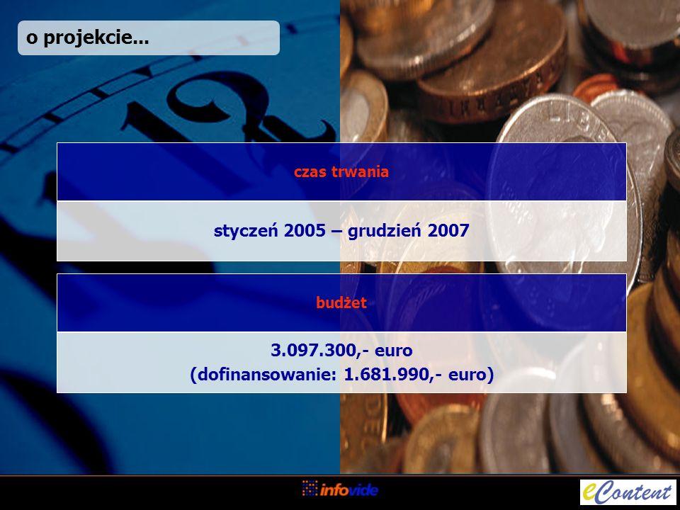 o projekcie... styczeń 2005 – grudzień 2007 czas trwania 3.097.300,- euro (dofinansowanie: 1.681.990,- euro) budżet