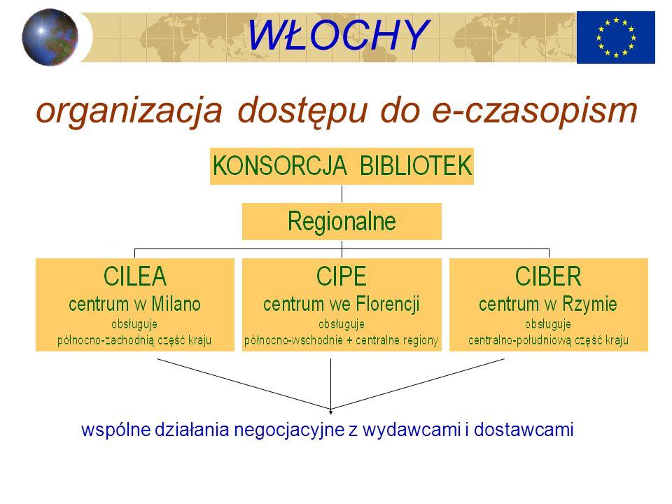 WŁOCHY organizacja dostępu do e-czasopism wspólne działania negocjacyjne z wydawcami i dostawcami