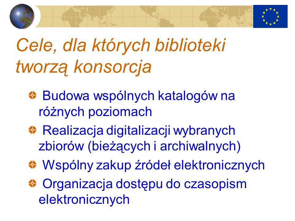 Cele, dla których biblioteki tworzą konsorcja Budowa wspólnych katalogów na różnych poziomach Realizacja digitalizacji wybranych zbiorów (bieżących i