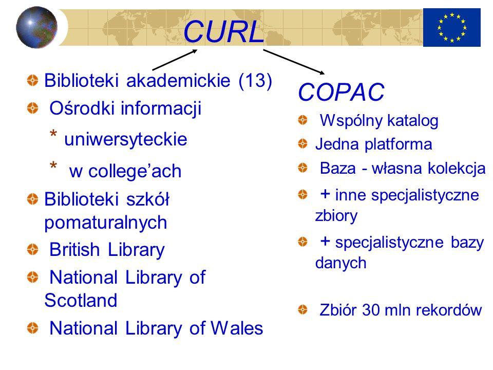CURL Biblioteki akademickie (13) Ośrodki informacji * uniwersyteckie * w collegeach Biblioteki szkół pomaturalnych British Library National Library of