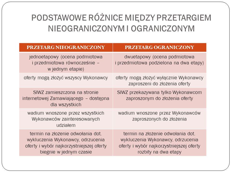 PODSTAWOWE RÓŻNICE MIĘDZY PRZETARGIEM NIEOGRANICZONYM I OGRANICZONYM PRZETARG NIEOGRANICZONYPRZETARG OGRANICZONY jednoetapowy (ocena podmiotowa i prze