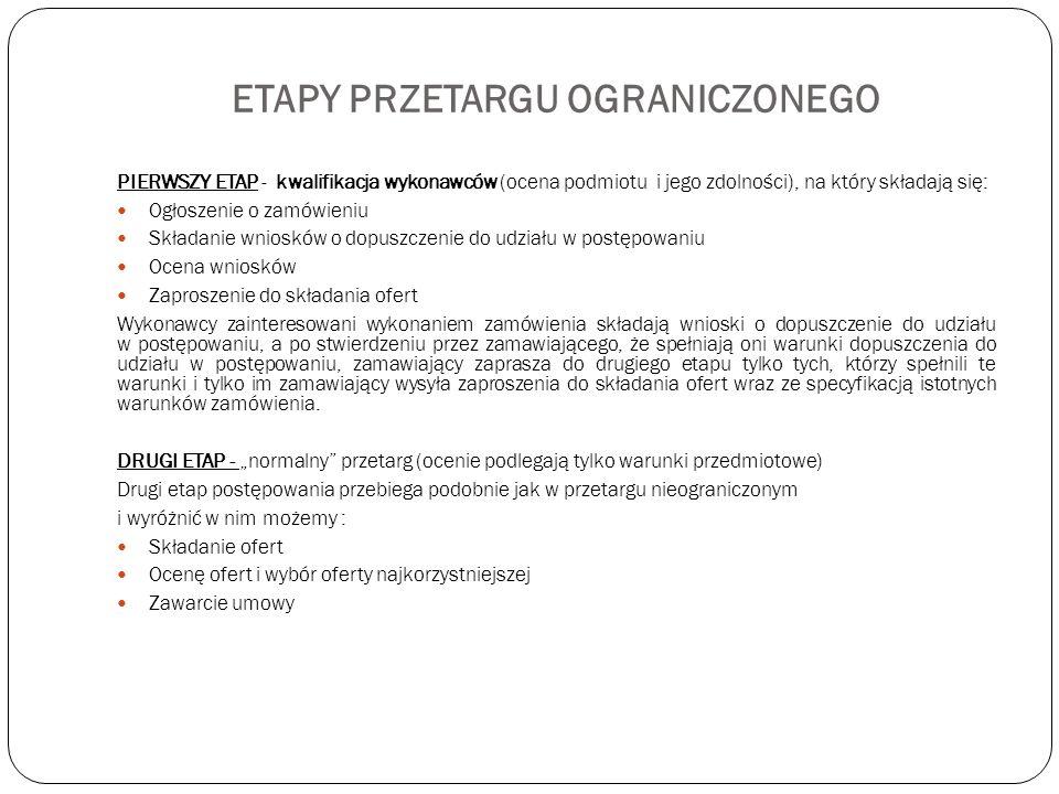 ETAPY PRZETARGU OGRANICZONEGO PIERWSZY ETAP - kwalifikacja wykonawców (ocena podmiotu i jego zdolności), na który składają się: Ogłoszenie o zamówieni