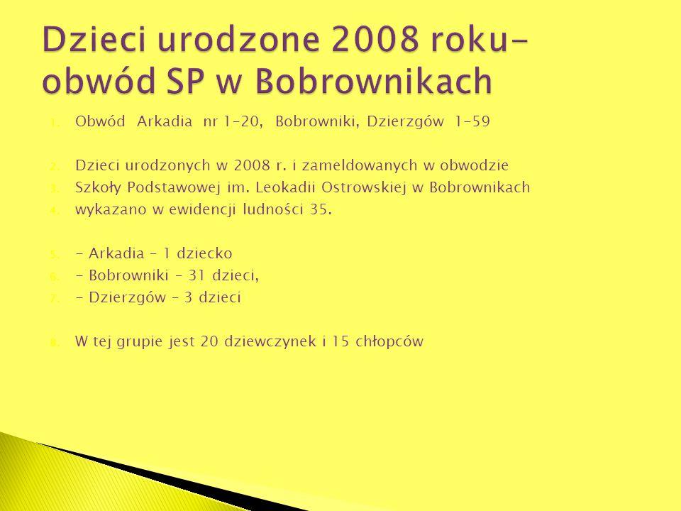 1. Obwód Arkadia nr 1-20, Bobrowniki, Dzierzgów 1-59 2. Dzieci urodzonych w 2008 r. i zameldowanych w obwodzie 3. Szkoły Podstawowej im. Leokadii Ostr