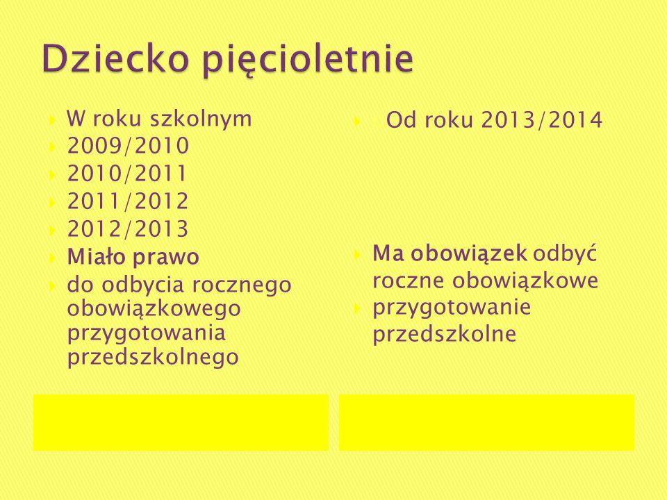 W roku szkolnym 2009/2010 2010/2011 2011/2012 2012/2013 Miało prawo do odbycia rocznego obowiązkowego przygotowania przedszkolnego oOd roku 2013/2014