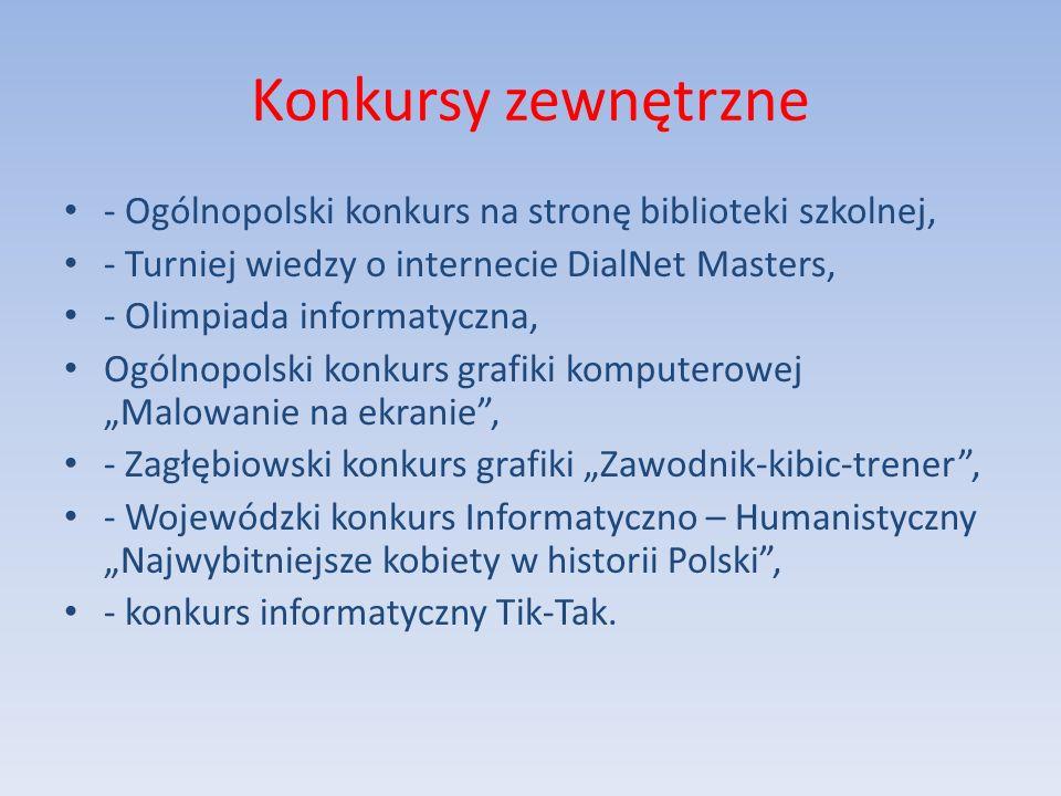 Konkursy zewnętrzne - Ogólnopolski konkurs na stronę biblioteki szkolnej, - Turniej wiedzy o internecie DialNet Masters, - Olimpiada informatyczna, Og