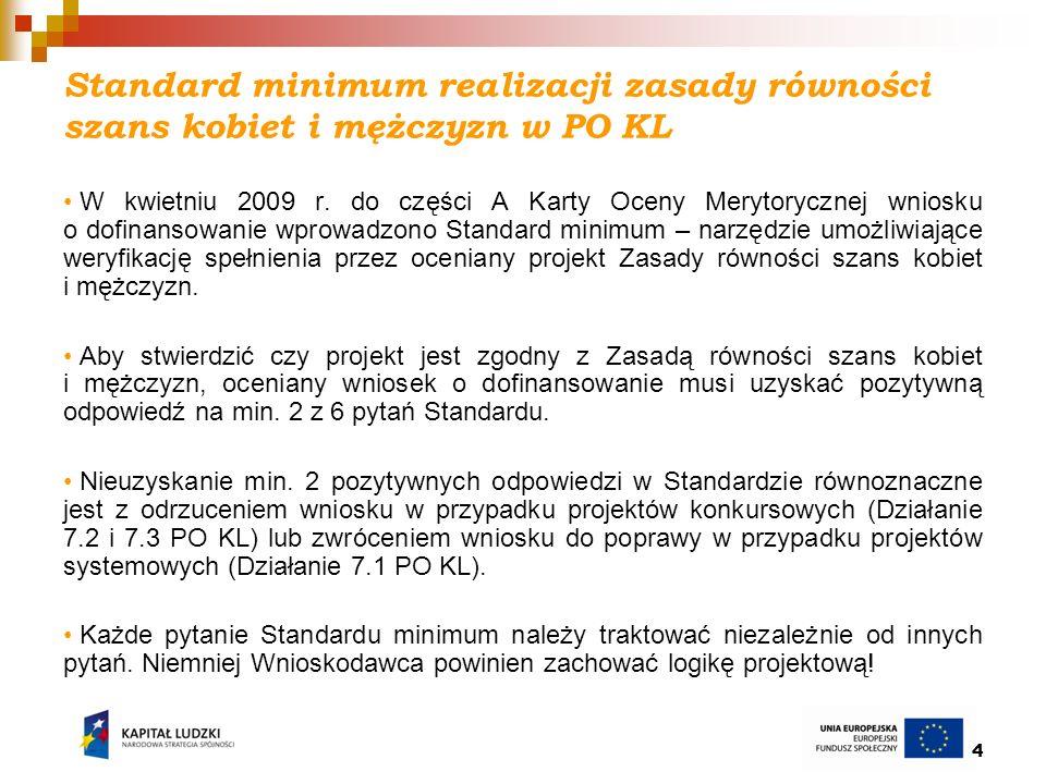 4 Standard minimum realizacji zasady równości szans kobiet i mężczyzn w PO KL W kwietniu 2009 r. do części A Karty Oceny Merytorycznej wniosku o dofin