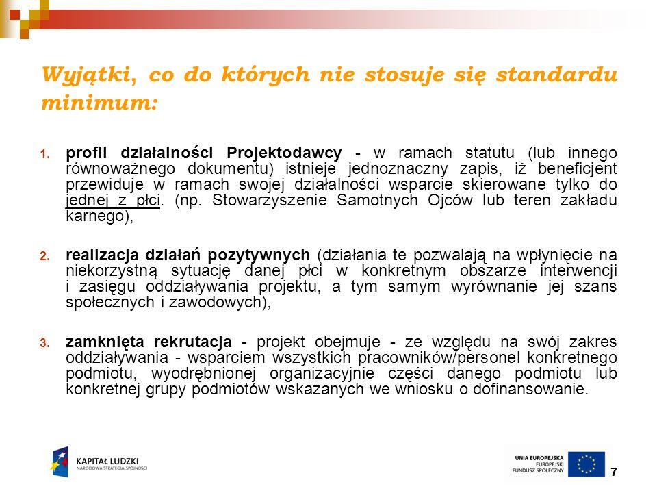 7 Wyjątki, co do których nie stosuje się standardu minimum: 1. profil działalności Projektodawcy - w ramach statutu (lub innego równoważnego dokumentu