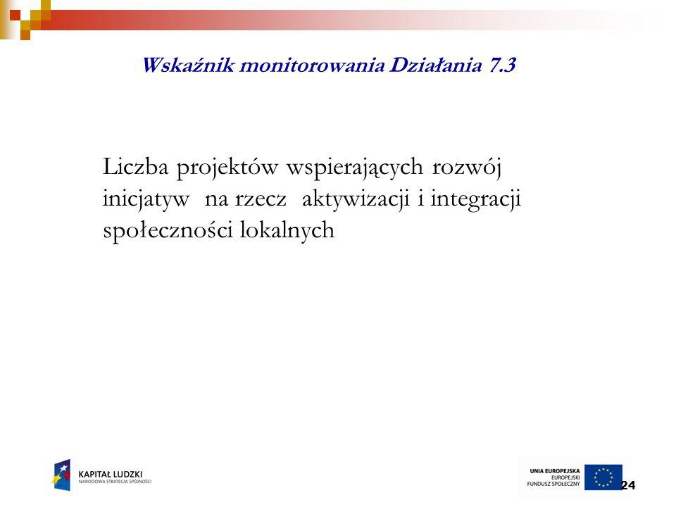 24 Wskaźnik monitorowania Działania 7.3 Liczba projektów wspierających rozwój inicjatyw na rzecz aktywizacji i integracji społeczności lokalnych
