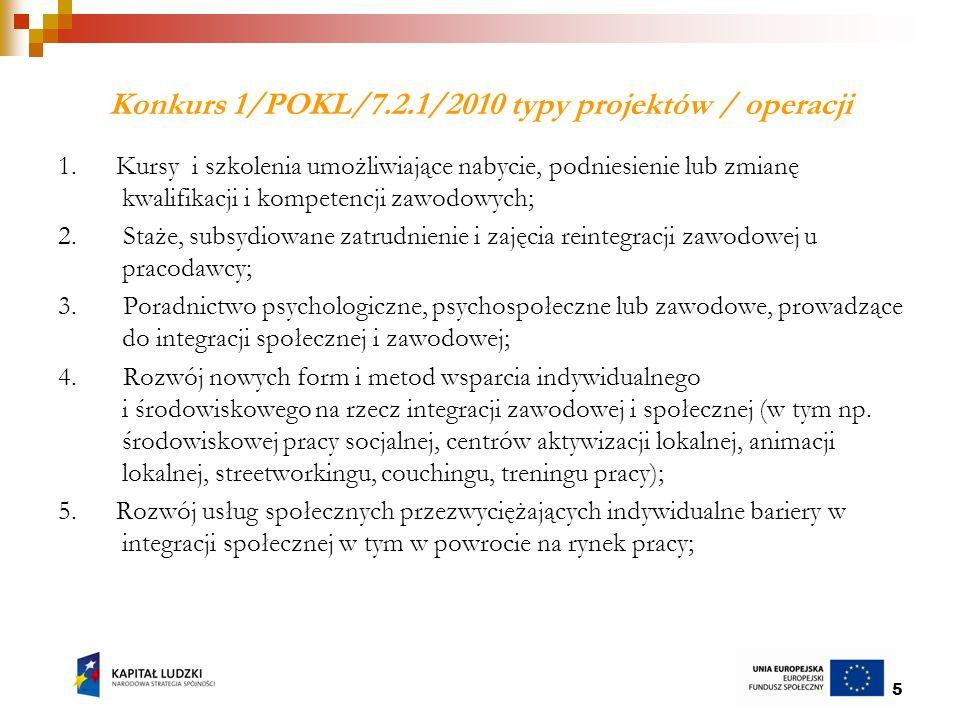 16 Wskaźniki monitorowania Działania 7.2 Liczba osób zagrożonych wykluczeniem społecznym, które zakończyły udział w projekcie /1 000 Liczba osób które otrzymały wsparcie w ramach instytucji ekonomii społecznej / 300 Liczba inicjatyw z zakresu ekonomii społecznej wspartych z EFS/5