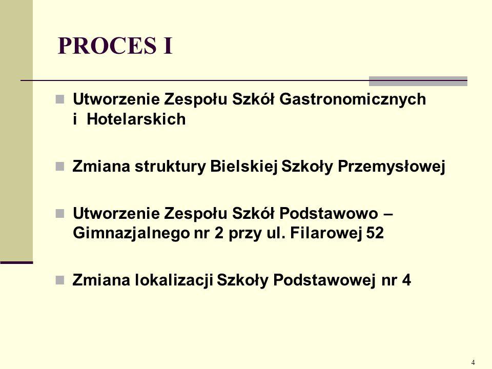 PROCES I Obecnie w branży gastronomicznej i hotelarskiej uczniów kształcą dwa zespoły szkół: Zespół Szkół Gastronomicznych i Handlowych oraz Zespół Szkół im.
